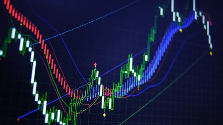 Como negociar usando o indicador CCI (Commodity Channel Index) no Binomo
