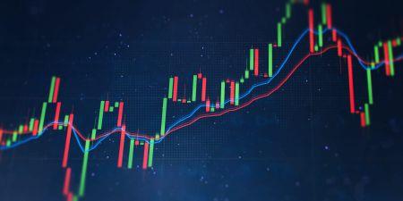 Binomo estratégias de negociação usando o indicador de média móvel exponencial (EMA)