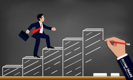 Como encontrar suporte confiável e níveis de resistência em Binomo